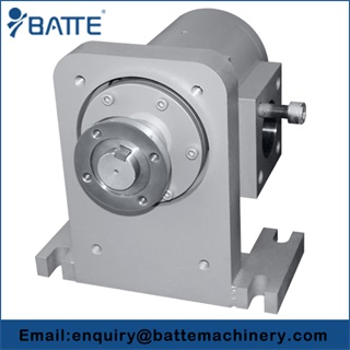 China hydraulic gear pump for extrusion